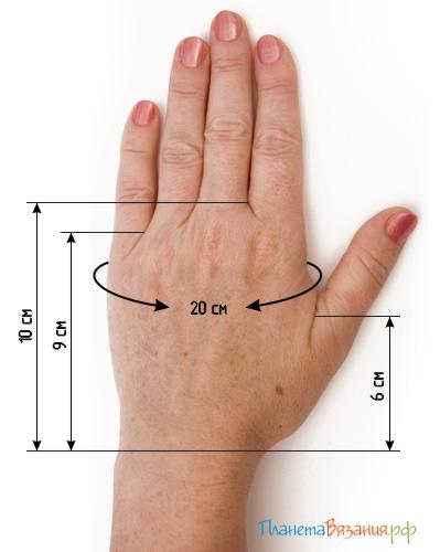 Снятие мерок для перчатки