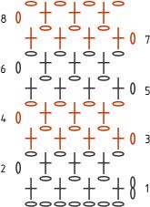 Схема вязания Двухцветного узора крючком
