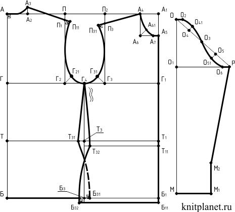Как построить выкройку для вязания